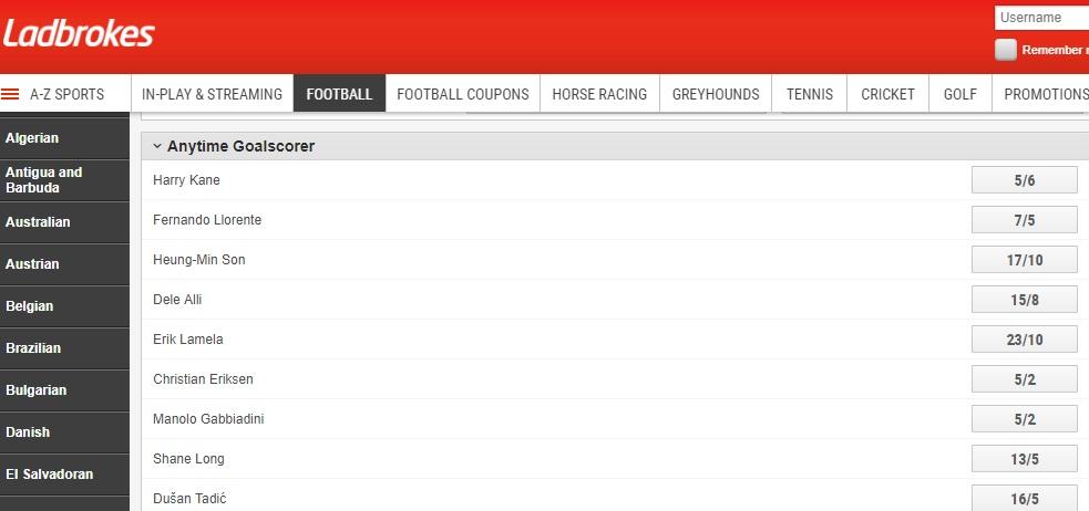 Ladbrokes Anytime Goalscorer Odds