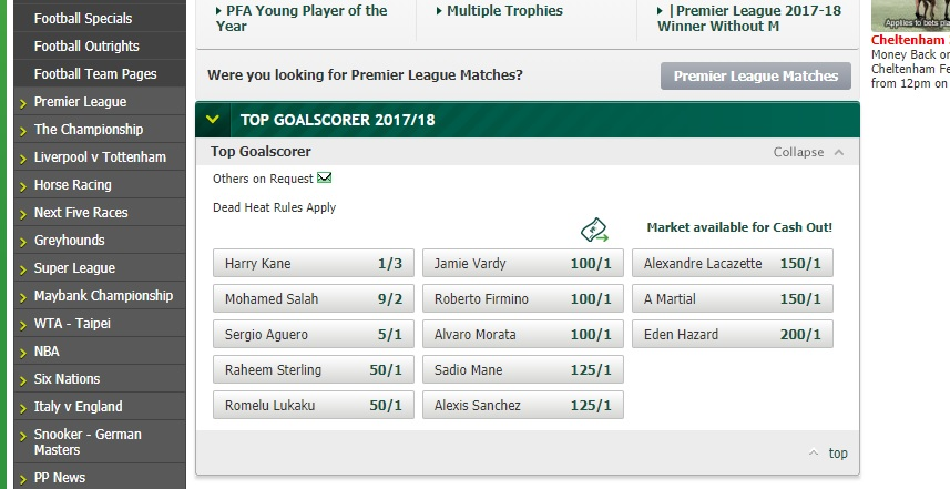 Paddy Power Golden Boot