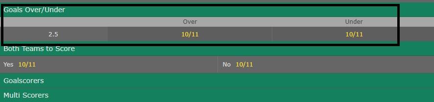over/under 2.5 goals odds