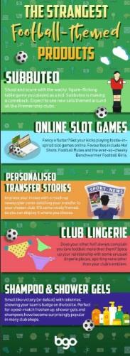 BGO Slots Football Fans