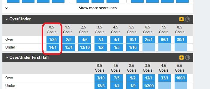 0.5 goals betting