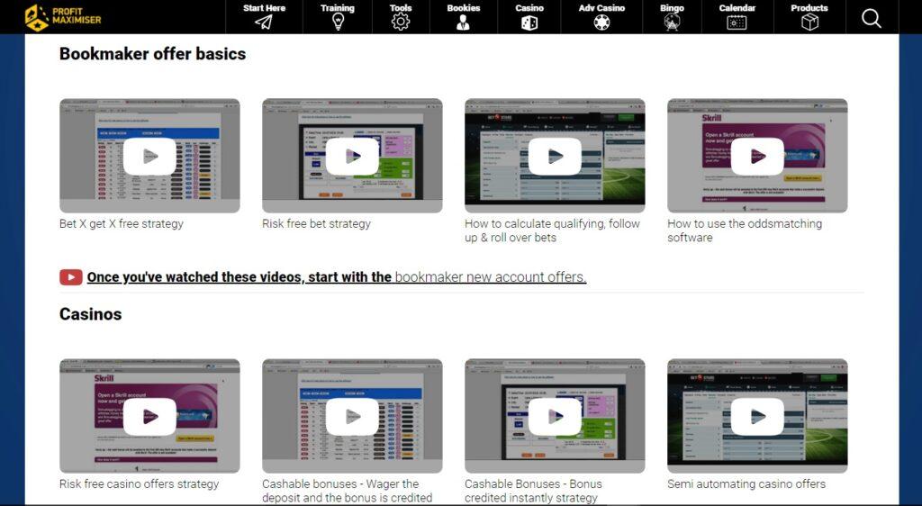 Profit Maximiser Training Videos